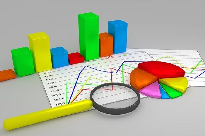 estatística gráficos - indicadores - relatório